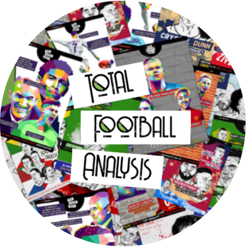 Logo: Total Football Analysis